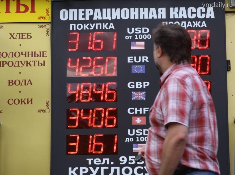 Курс доллара к рубл