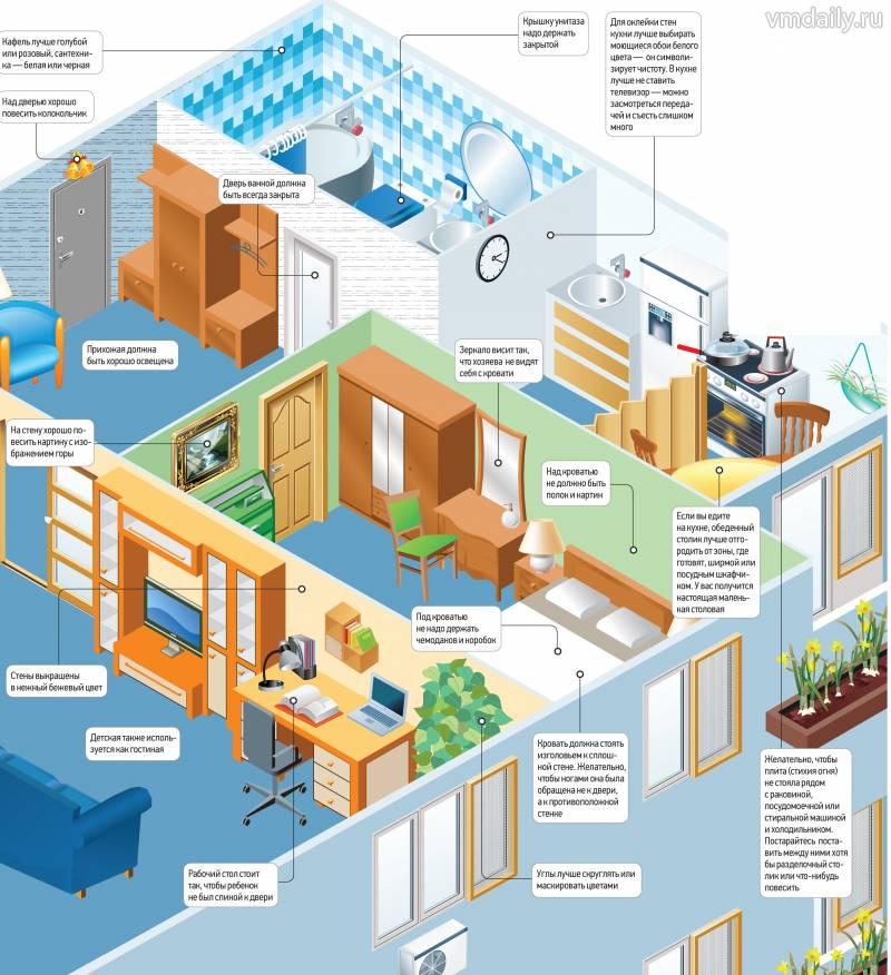 мебель для квартиры. sitemap.