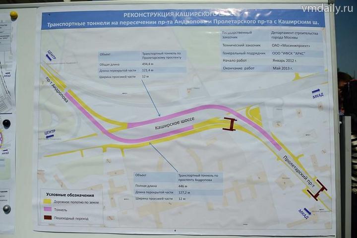 Сергей Собянин открыл развязку на Каширском Шоссе.