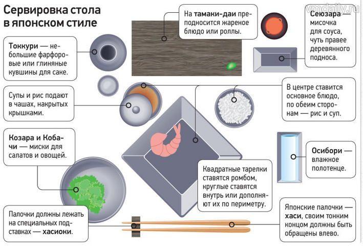 ирина лизун диетолог отзывы