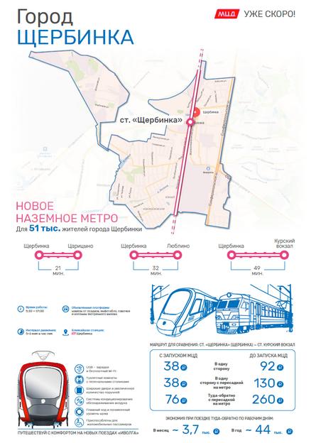 Инфографика предоставлена пресс-службой Департамента транспорта и развития дорожно-транспортной инфраструктуры города Москвы