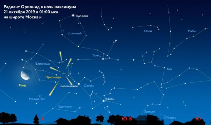 Free / Официальный сайт Московского планетария (http://www.planetarium-moscow.ru)