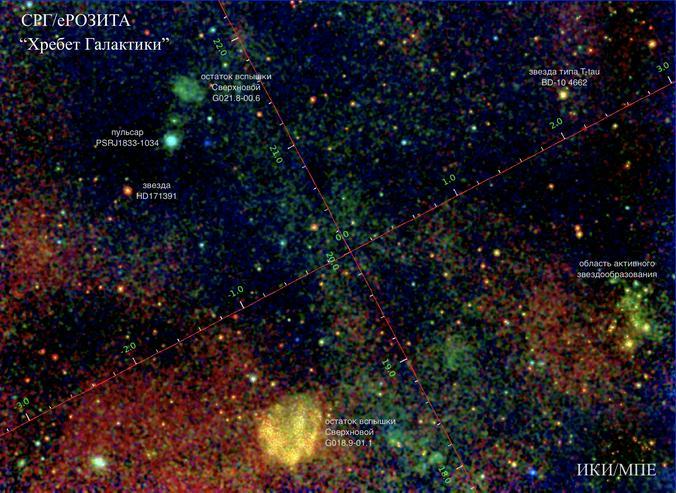 Космическая обсерватория «Спектр-РГ» приступила к изучению звездного неба / @roscosmos / Официальный аккаунт Роскосмоса