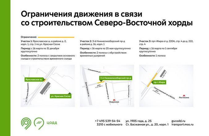 Центр организации дорожного движения (ЦОДД)