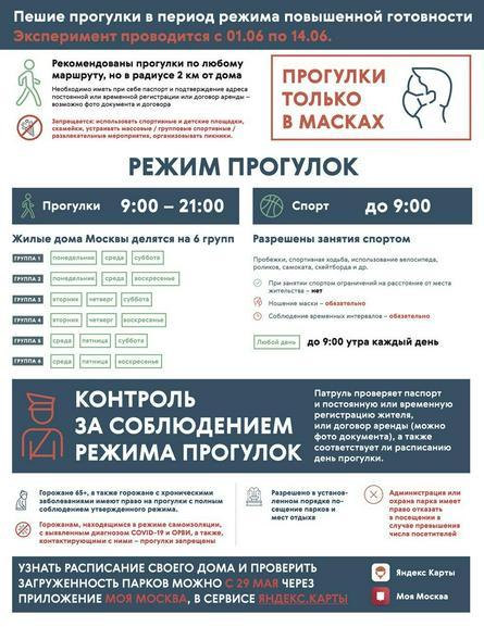 О графике прогулок в Москве / стопкоронавирус.рф