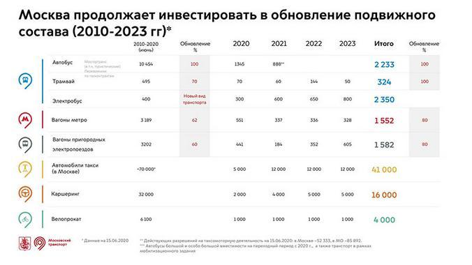 twitter.com / Официальный аккаунт Сергея Собянина