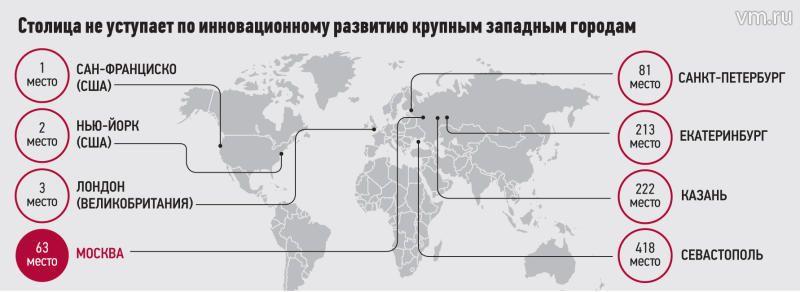 """""""Вечерняя Москва"""""""