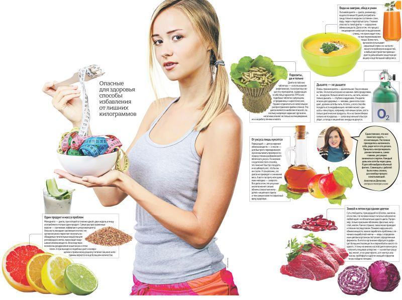 Как похудеть медленно без вреда для здоровья