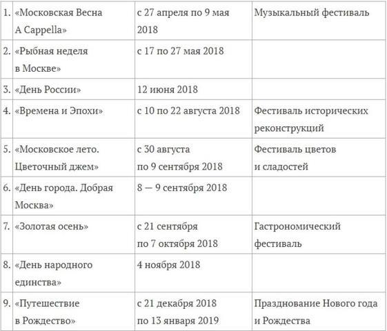 https://www.sobyanin.ru