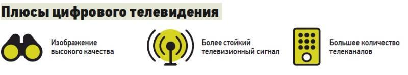 https://www.mos.ru/Официальный сайт Мэра Москвы
