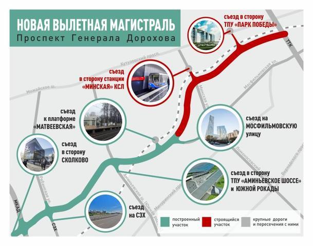 Инфографика новой вылетной магистрали Москвы: южный дублер Кутузовского проспекта — улица Генерала Дорохова / Стройкомплекс города Москвы