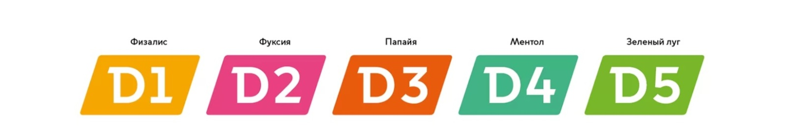 Официальный сайт мэра Москвы (https://www.mos.ru/)